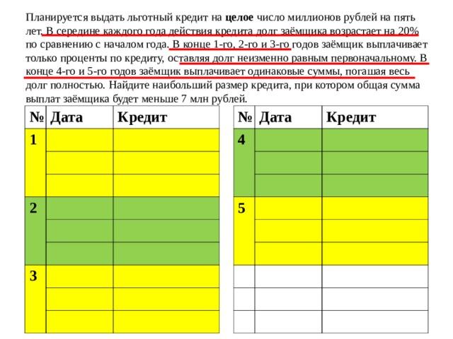 планируется взять льготный кредит на целое число миллионов рублей на 4 года 15 срочно нужен кредит на карту сайте на странице имеется справка о всех организациях выдающих