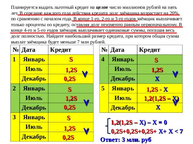 планируется взять льготный кредит на целое число миллионов рублей на 4 года в середине рено аркана в кредит расчет калькулятор