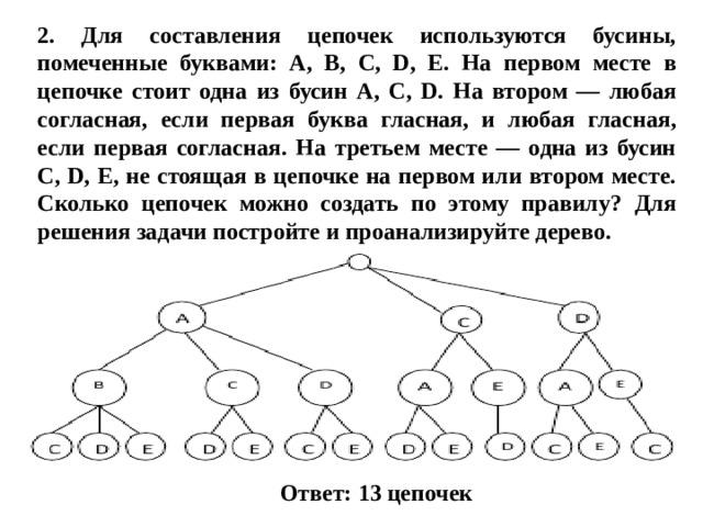 Графические информационные модели практическая работа работа в ставрополе девушки