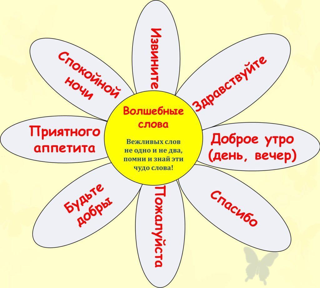 картинки в мире волшебных слов россии много небольших