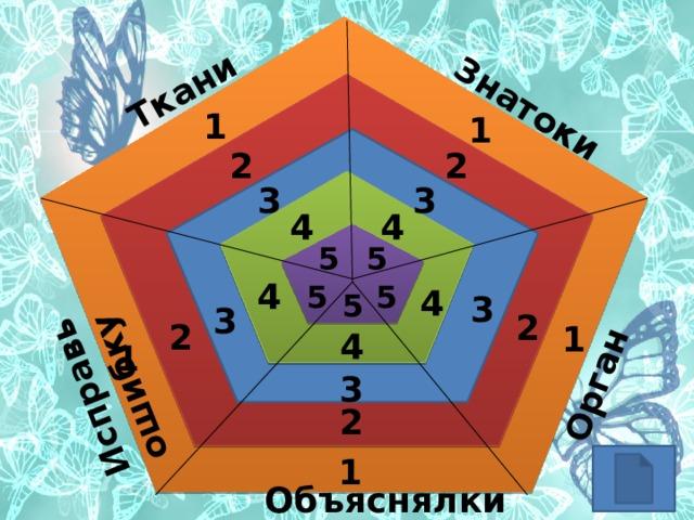 Знатоки Ткани Исправь ошибку Орган 5 1 1 2 2 3 3 4 4 5 5 4 5 5 4 5 3 3 2 2 1 4 1 3 2 1 Объяснялки