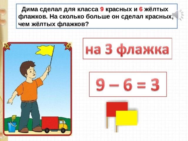 Дима сделал для класса 9 красных и 6 жёлтых флажков. На сколько больше он сделал красных, чем жёлтых флажков?