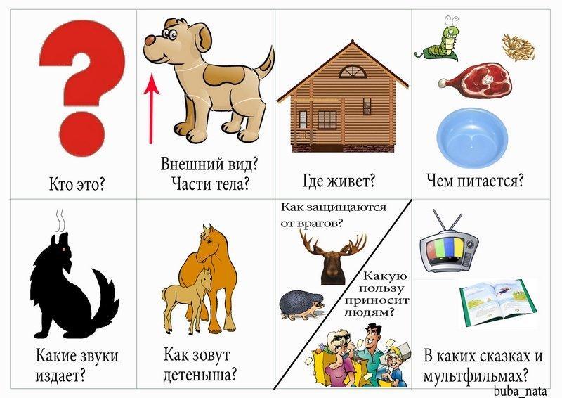 «Рассказывание по картине «Собака со щенятами»