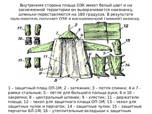 Внутренняя сторона плаща ОЗК имеет белый цвет и на заснеженной территории он выворачивается наизнанку, шпеньки переставляются на 180 градусов. В результате пользователь получает ОЗК в маскировочной (зимней) окраске.   1 – защитный плащ ОП-1М; 2 - затяжник; 3 – петля спинки; 4 и 7 - рамки стальные; 5 – петля для большого пальца руки; 6 и 10 – закрепки; 8 – центральный шпенек; 9 – хлястик; 11 – держатели плаща; 12 – чехол для защитного плаща ОП-1М; 13 – чехол для защитных чулок и перчаток; 14 – защитные чулки; 15 – защитные перчатки БЛ-1М; 16 – утеплительные вкладыши к защитным перчаткам Б3-1M; 17 – защитные перчатки Б3-1М.