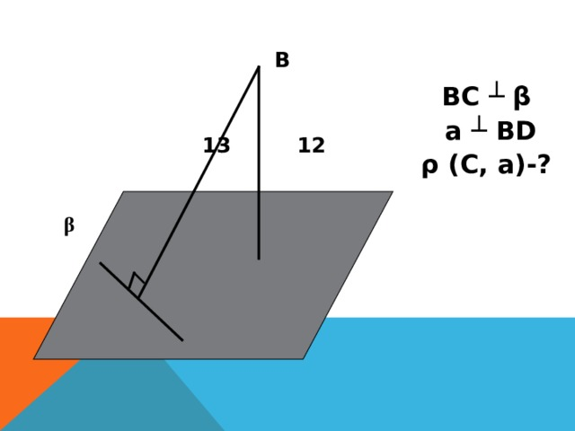 В  13    12  β  C  D а ВС ┴ β  а ┴ BD ρ (C , а )-?