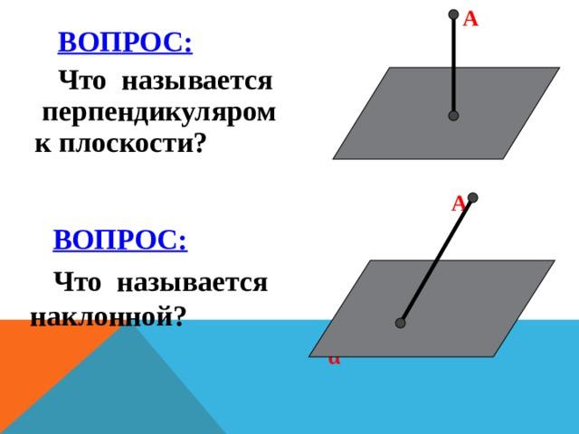 А  Н  α  А  В  α ВОПРОС:  Что называется перпендикуляром к плоскости? ВОПРОС:  Что называется наклонной?