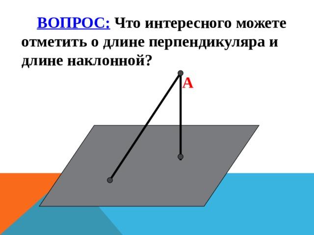 ВОПРОС: Что интересного можете отметить о длине перпендикуляра и длине наклонной?  А  Н  В  β