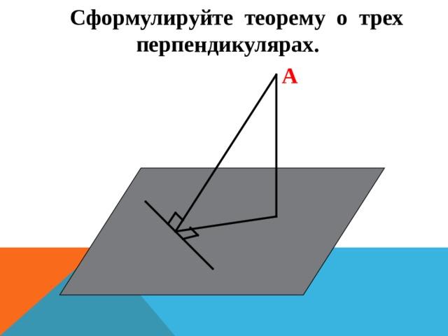 Сформулируйте теорему о трех перпендикулярах.  А  Н  В  α