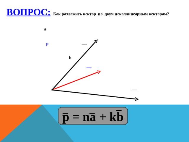 ВОПРОС:  Как разложить вектор по двум неколлинеарным векторам?  а  р  b p = na + kb