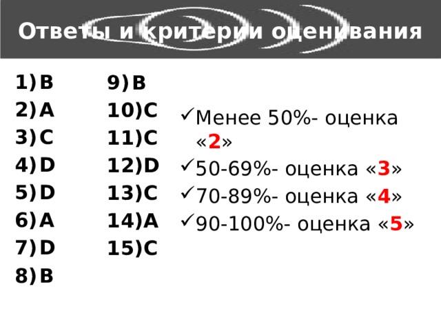 Ответы и критерии оценивания B A C D D A D B B C C D C A C Менее 50%- оценка « 2 » 50-69%- оценка « 3 » 70-89%- оценка « 4 » 90-100%- оценка « 5 »