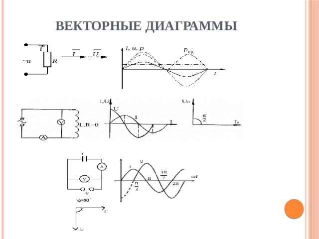 Векторные диаграммы