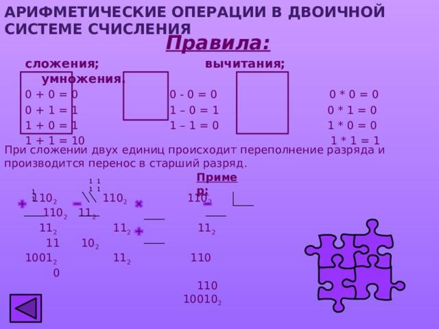 АРИФМЕТИЧЕСКИЕ ОПЕРАЦИИ В ДВОИЧНОЙ СИСТЕМЕ СЧИСЛЕНИЯ Правила: сложения; вычитания; умножения. 0 + 0 = 0 0 - 0 = 0 0 * 0 = 0 0 + 1 = 1 1 – 0 = 1 0 * 1 = 0 1 + 0 = 1 1 – 1 = 0 1 * 0 = 0 1 + 1 = 10 1 * 1 = 1 При сложении двух единиц происходит переполнение разряда и производится перенос в старший разряд. Пример: 1 1 1 1 1 1  110 2 110 2 110 2 110 2 11 2  11 2 11 2 11 2 11 10 2 1001 2 11 2 110 0  110  10010 2