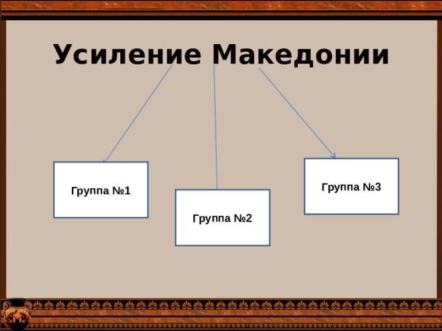 Усиление Македонии Группа №3 Группа №1 Группа №2