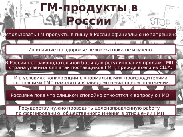 ГМ-продукты в России Использовать ГМ-продукты в пищу в России официально не запрещено. Их влияние на здоровье человека пока не изучено. В России нет законодательной базы для регулирования продаж ГМП, страна уязвима для атак поставщиков ГМП, прежде всего из США. И в условиях конкуренции с «нормальными» производителями  поставщики ГМП находятся в заведомо невыгодном положении. Россияне пока что слишком спокойно относятся к вопросу о ГМО. Государству нужно проводить целенаправленную работу по формированию общественного мнения в отношении ГМП.