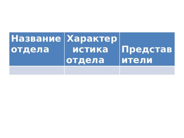Название отдела Характеристика отдела  Представители