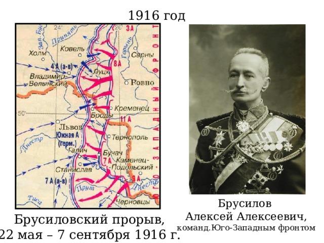 1916 год Брусилов Алексей Алексеевич, команд.Юго-Западным фронтом Брусиловский прорыв, 22 мая – 7 сентября 1916 г.