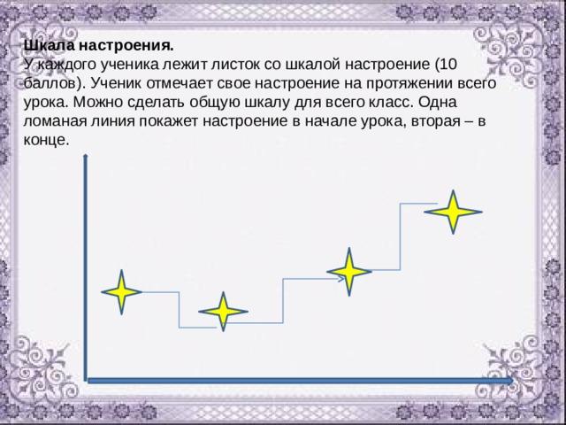 Шкала настроения. У каждого ученика лежит листок со шкалой настроение (10 баллов). Ученик отмечает свое настроение на протяжении всего урока. Можно сделать общую шкалу для всего класс. Одна ломаная линия покажет настроение в начале урока, вторая – в конце.
