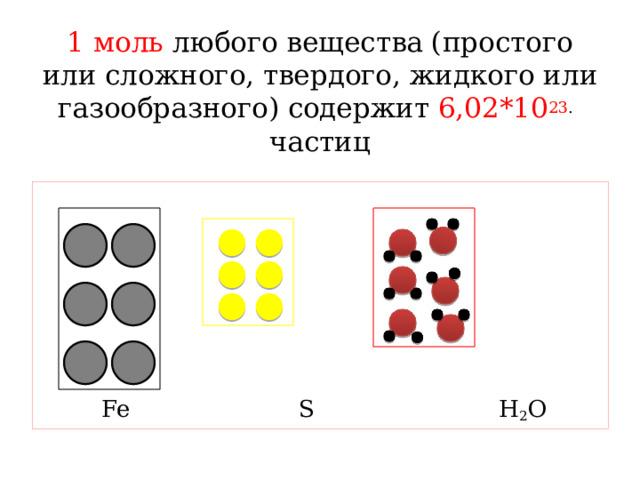 1 моль любого вещества (простого или сложного, твердого, жидкого или газообразного) содержит 6,02*10 23 . частиц    Fe S H 2 O