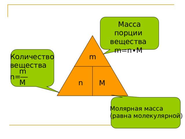 МОЛЯРНАЯ МАССА  - это масса одного моль вещества  ( молярная масса численно равна молекулярной массе ) М=[г/моль]