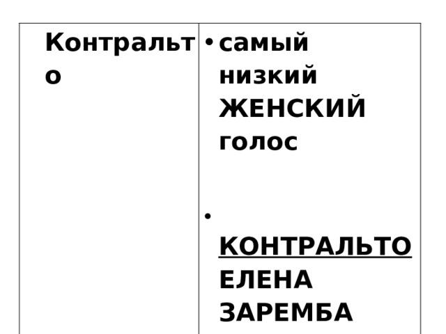 Контральто  самый низкий ЖЕНСКИЙ голос   КОНТРАЛЬТО ЕЛЕНА ЗАРЕМБА ОПЕРА М.И. ГЛИНКИ «ЖИЗНЬ ЗА ЦАРЯ» В РОЛИ ВАНИ