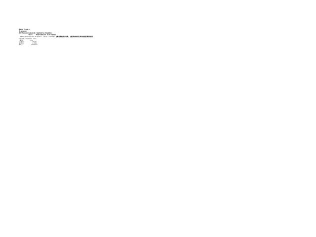 Диск 3 класс  6 раздел  28 Музыкальные инструменты. Скрипка  Альт Виолончель Контрабас   Характеристика отдельных  инструментов.  Струнно-  смычковые и деревянные  духовые инструменты  струнные  скрипка Петя  гобой   утка  кларнет кошка  флейта птичка  фагот дедушка
