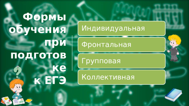 Индивидуальная Формы обучения  при подготовке  к ЕГЭ Фронтальная Групповая Коллективная