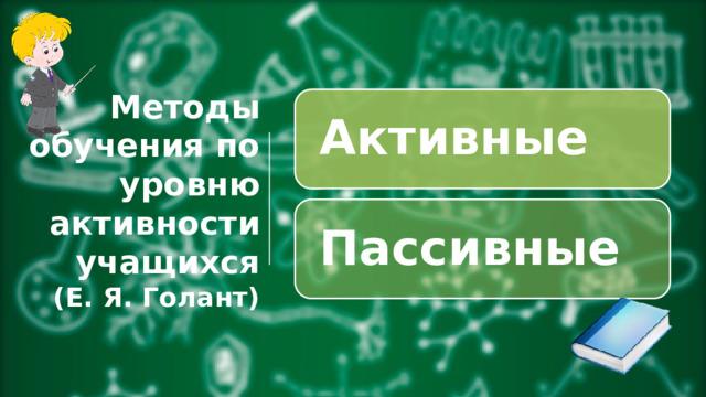 Активные Методы обучения по уровню активности учащихся  (Е. Я. Голант) Пассивные