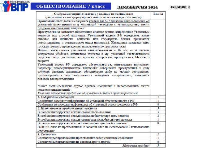 ОБЩЕСТВОЗНАНИЕ 7 класс ДЕМОВЕРСИЯ 2021 ЗАДАНИЕ 9
