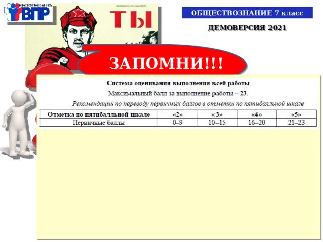 ОБЩЕСТВОЗНАНИЕ 7 класс ДЕМОВЕРСИЯ 2021 ЗАПОМНИ!!!