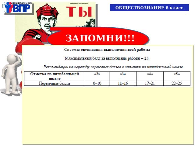 ОБЩЕСТВОЗНАНИЕ 8 класс ЗАПОМНИ!!!