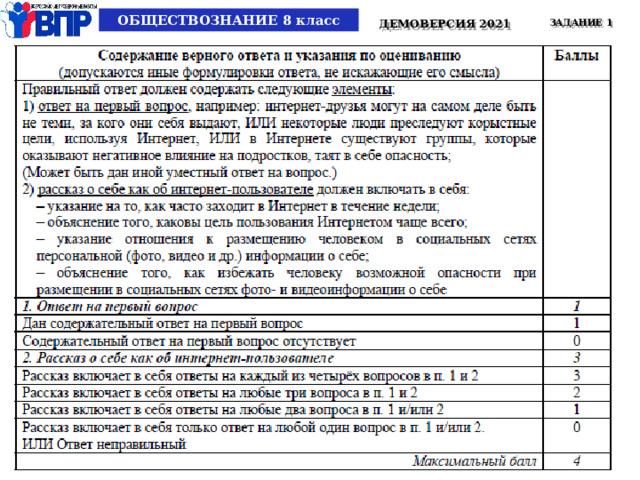 ОБЩЕСТВОЗНАНИЕ 8 класс ДЕМОВЕРСИЯ 2021 ЗАДАНИЕ 1