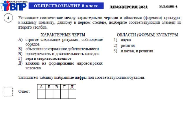 ОБЩЕСТВОЗНАНИЕ 8 класс ДЕМОВЕРСИЯ 2021 ЗАДАНИЕ 4