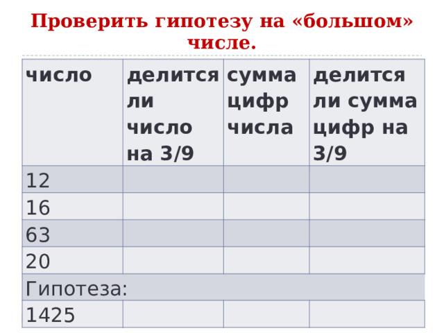 Проверить гипотезу на «большом» числе. число делится ли число на 3/9 12 сумма цифр 16 числа делится ли сумма цифр на 3/9 63 20 Гипотеза: 1425