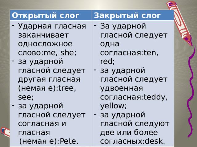 Открытый слог Закрытый слог Ударная гласная заканчивает односложное слово:me, she; за ударной гласной следует другая гласная (немая e):tree, see; за ударной гласной следует согласная и гласная  (немая e):Pete. За ударной гласной следует одна согласная:ten, red; за ударной гласной следует удвоенная согласная:teddy, yellow; за ударной гласной следуют две или более согласных:desk.
